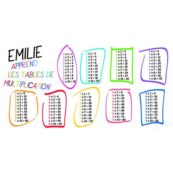 Le gobelet personnalis qui apprend les multiplications for Connaitre ses tables de multiplication